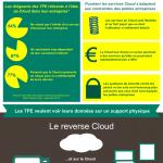 Cloud: une solution hybride pour les TPE