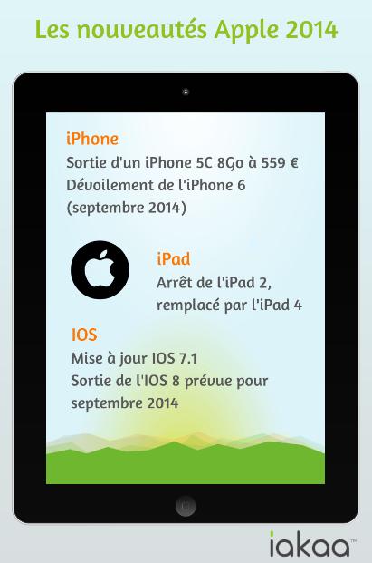 Les nouveautés Apple 2014