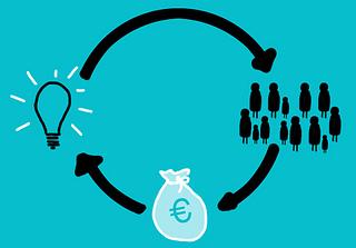 Les meilleures plateformes de crowdfunding